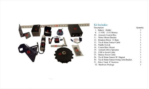 POLYDOME EXPLORA DOME ROTATION KIT 3 WITH FOSTER CONTROL SYSTEM