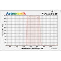ASTRONOMIK PROPLANET 642 BP IR-PASS EOS CLIP FILTER