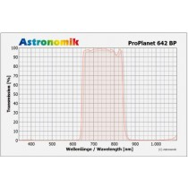 ASTRONOMIK PROPLANET 642 BP IR-PASS FILTER - 1.25""