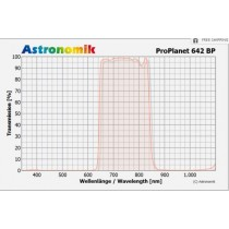 ASTRONOMIK PROPLANET 642 BP IR-PASS FILTER - 2""