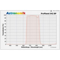 ASTRONOMIK PROPLANET 642 BP IR-PASS FILTER - 50MM ROUND