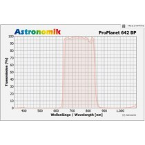 ASTRONOMIK PROPLANET 642 BP IR-PASS FILTER - SC REAR CELL